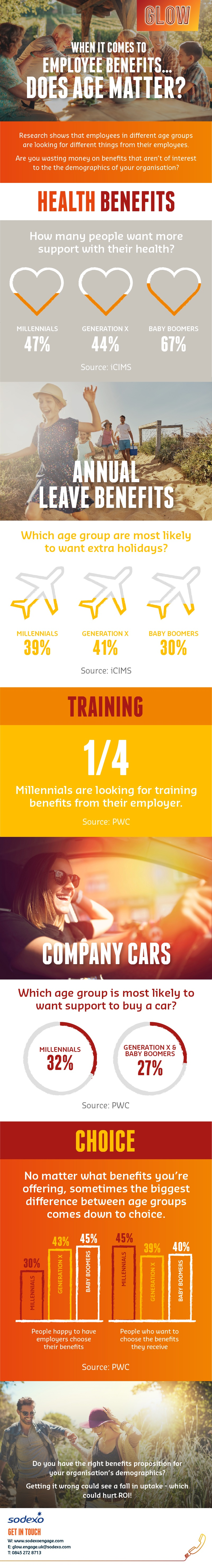 GLOW-When-it-Comes-to-Employee-Benefits-Does-Age-Matter.jpg