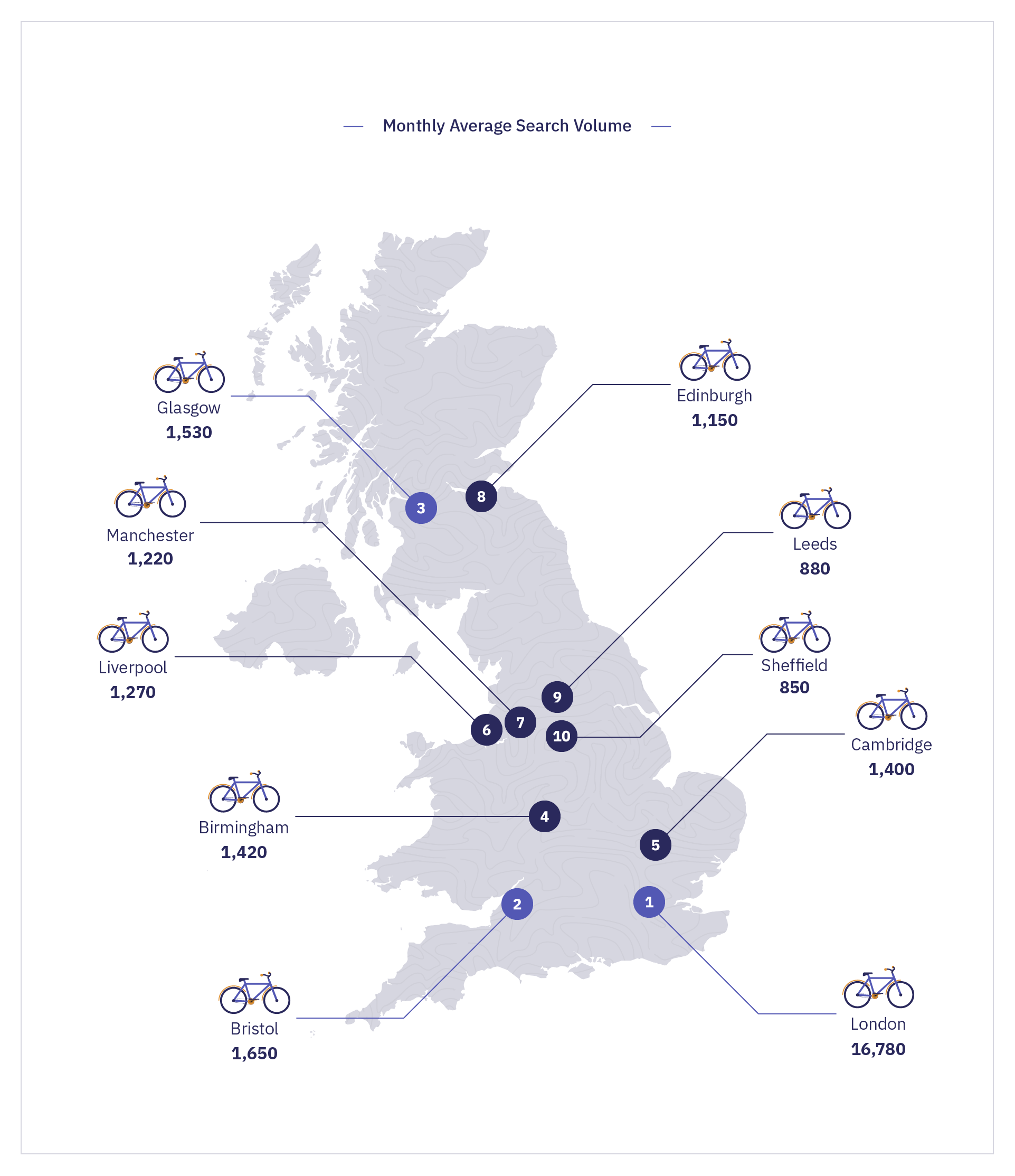 Map showing increasing search interest for cycle to work schemes in different locations.