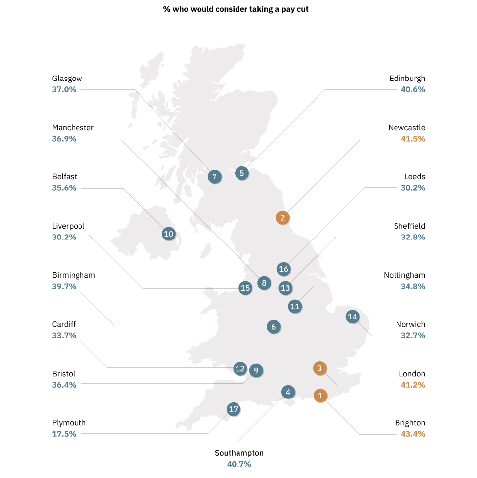 A graphic of the map of the UK that shows what percentage of employees would take a paycut.